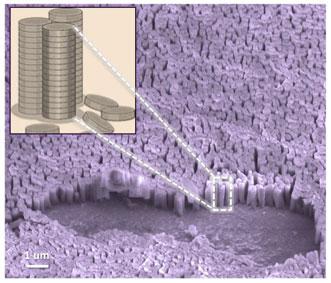Schiere di nanopilastri per una nuova generazione di celle fotovoltaiche